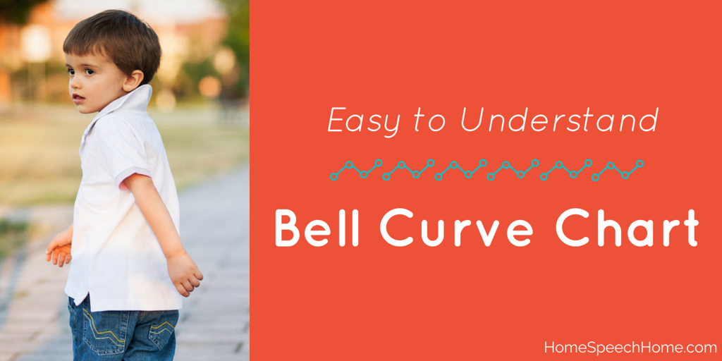 Easy to Understand Bell Curve Chart | HomeSpeechHome.com