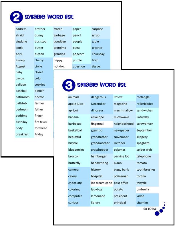 syllable words list, Language Skills Abroad